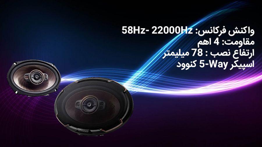 ویژگی های باند کنوود 6996